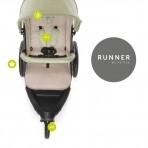 Hauck jalutuskäru Runner  Black Neon Yellow